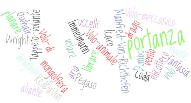 Immagine creata con http://www.wordle.net