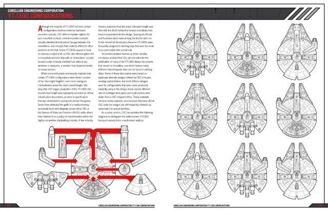 Configurazioni della fregata YT-1300