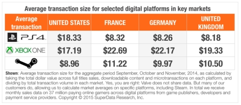 transazione-media-x-piattaforma-2014