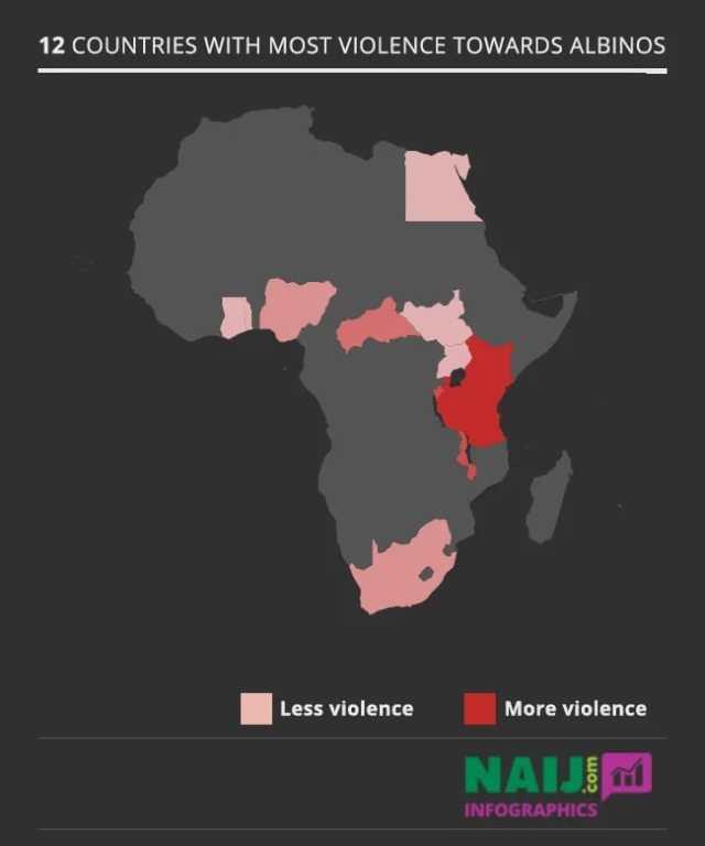 Paesi africani con il più alto tasso di violenza verso le persone affette da albinismo
