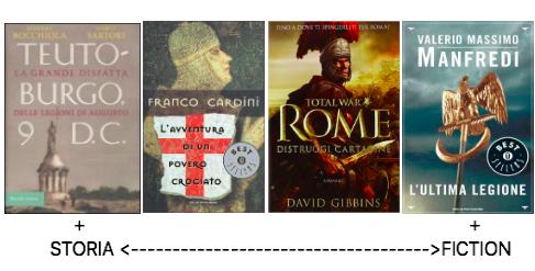 Libri-storia-fiction-comparazione