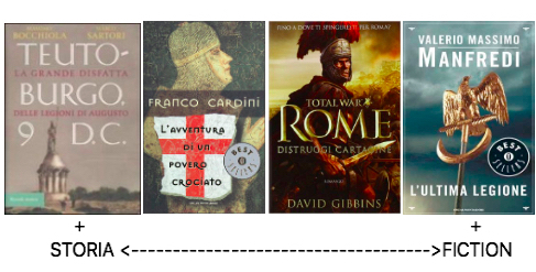 Libri-storia-fiction-comparazione