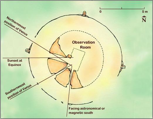 El Caracol: allineamenti delle finistre (immagine da http://www.exploratorium.edu)