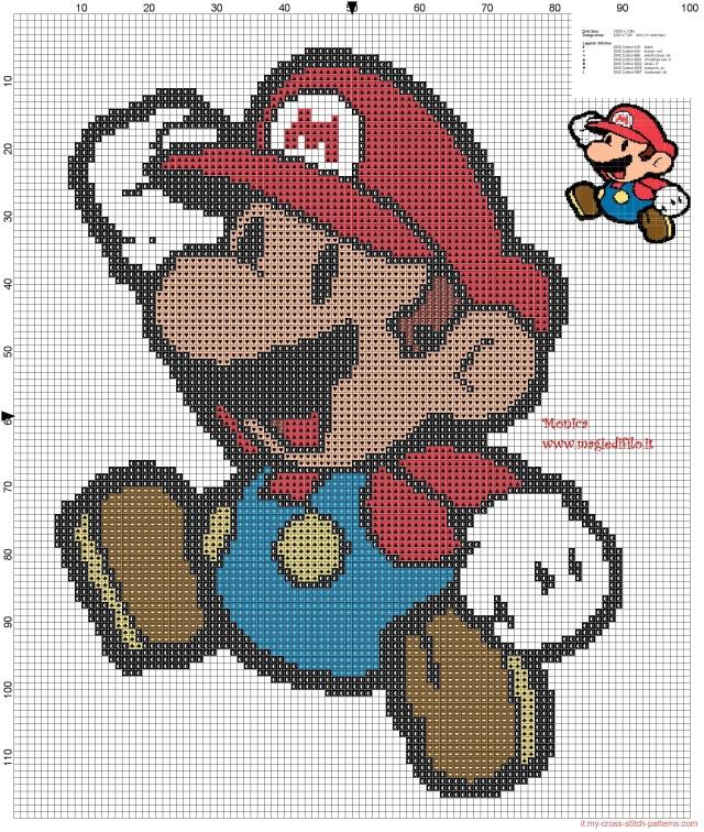 It's Mario! Se pensate che sia lo sprite del famoso idraulico, vi sbagliate. Cliccate per ingrandire. (da www.magiedifilo.it by Monica)